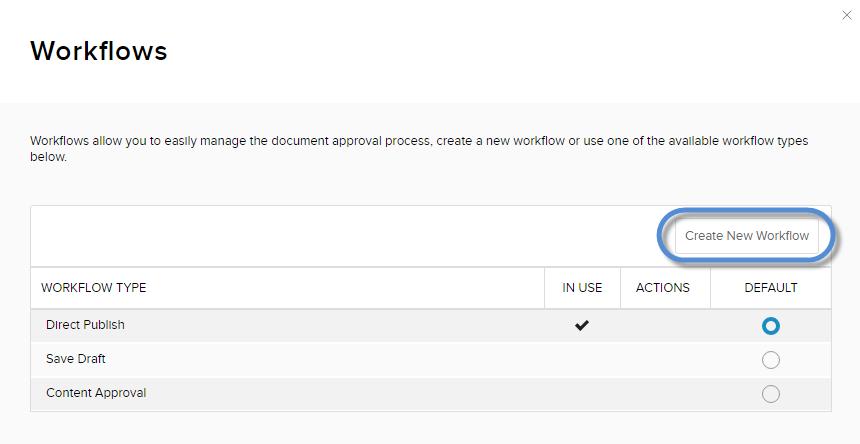 Workflow list > Create New Workflow button
